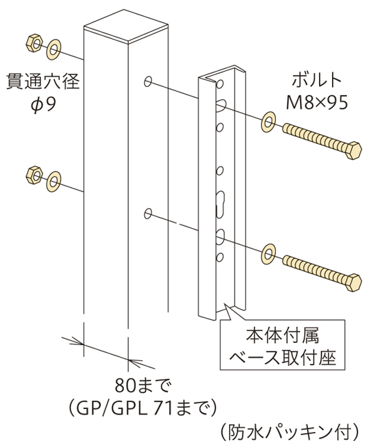 アルミ支柱への取付け①