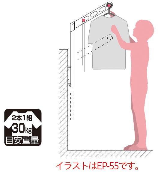 耐荷重量目安